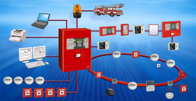 Yangın Algılama Sistemi